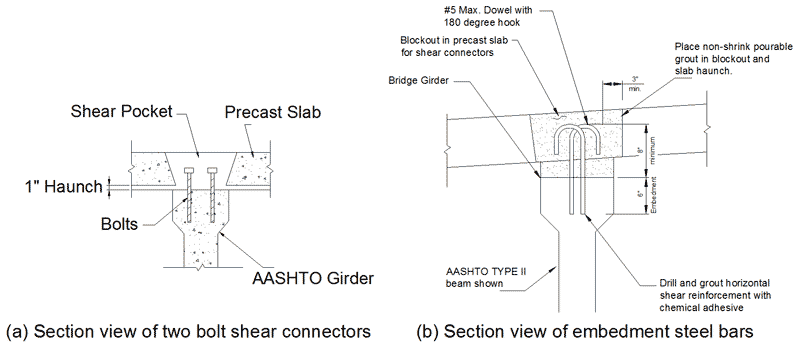 panel to girder connection